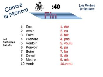 Sample phrases for french letters studynotesie how to write letters in french spiritdancerdesigns Images